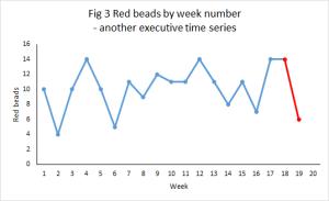 RedBeads3