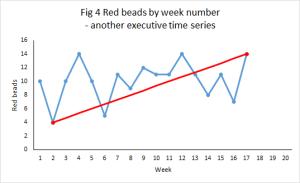 RedBeads4