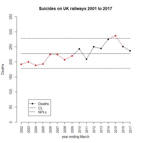 RailwaySuicides20171