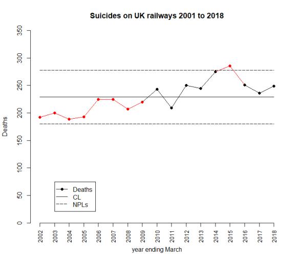 RailwaySuicides20181