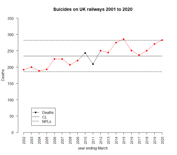 RailwaySuicides20201