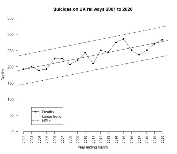 RailwaySuicides20202