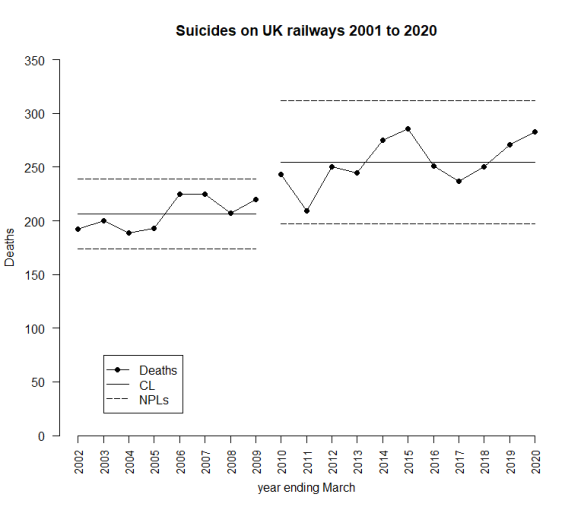 RailwaySuicides20204