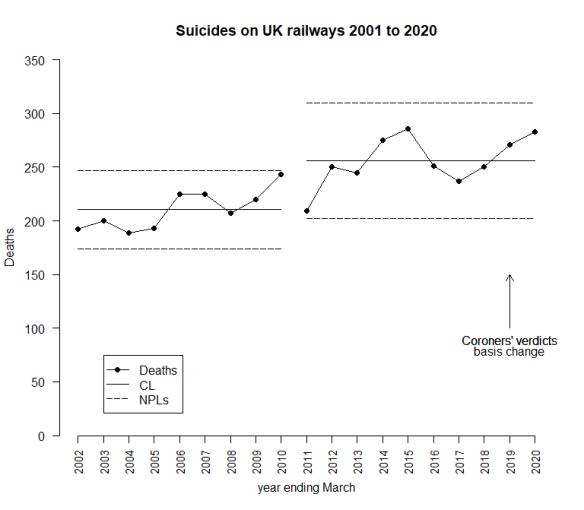 RailwaySuicides2020-1